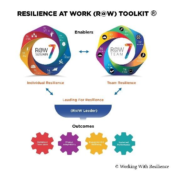 Resilienceatwork.jpg